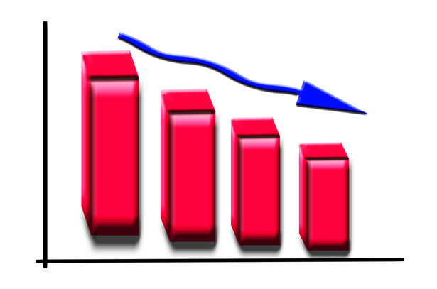 business-graph-failure